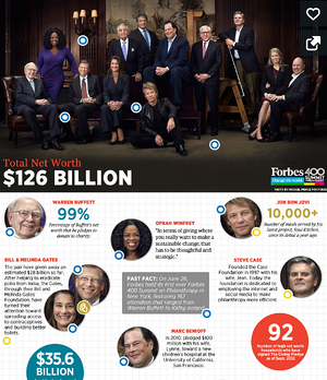 thinglink forbes infographic http://thinglinkblog.com/tag/infographic/