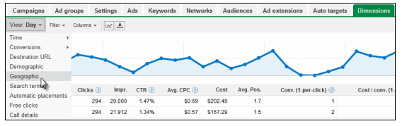 adwords dimensions reports