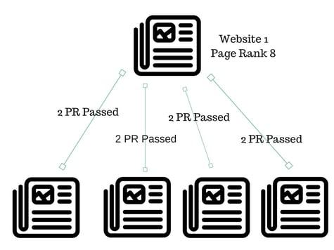 page_rank_diagram_1.jpg