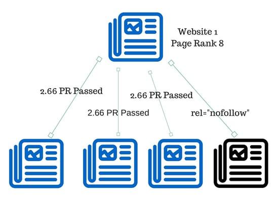 page_rank_diagram_3.jpg