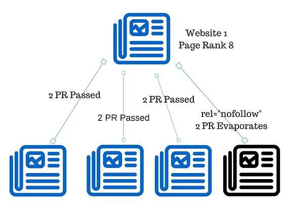 page_rank_diagram_4.jpg